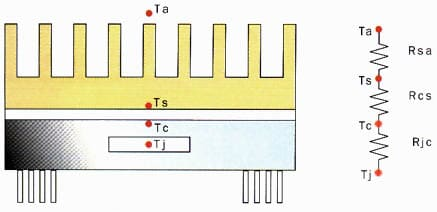 How To Select A Heat Sink Electronics Cooling