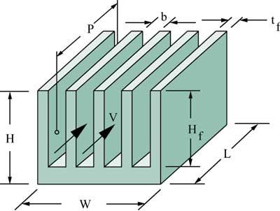 Estimating Parallel Plate-fin Heat Sink Pressure Drop ...