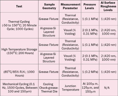 2007_nov_a1_table02
