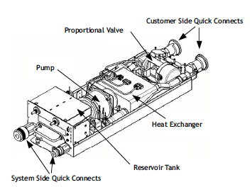 Figure 4b. Partially disassembled isometric drawing of the WCU.
