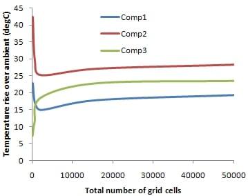grid_sens_graph