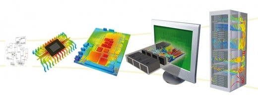 FloTHERM - IC Package to Full-System Electronics Cooling