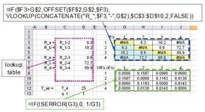 Spreadsheet Based Thermal Resistance Analysis Part 2