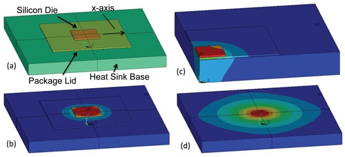 Ionic Winds A New Frontier For Air Cooling Electronics
