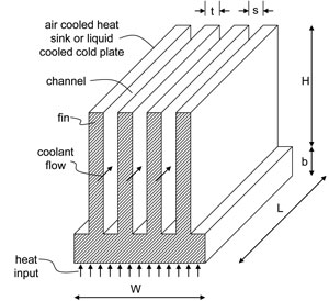 Designing Heat Sinks When A Target Pressure Drop And Flow