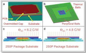 Figure 3. 3.Thermal simulation results for a JC  test environment involving 35 x 35 mm, 388 ball, PBGA packages with two different substrate configurations a) 2S0P and b) 2S2P.  Packages are mounted to a 4-layer JEDEC-standard board.