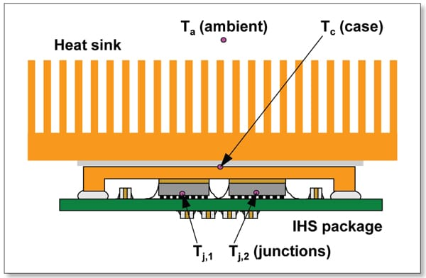 Figure 1. Schematic of lidded MCP with heat sink (not drawn to scale).