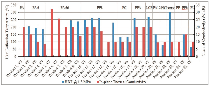 thechbrief-figure3