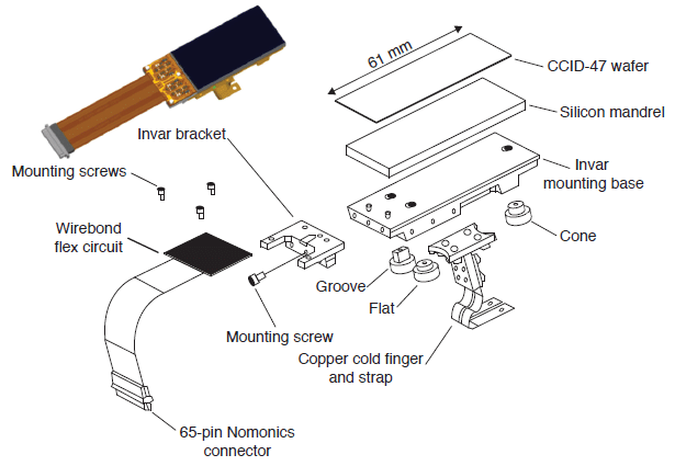 Wide field-of-view SST CCD (Courtesy: MIT Lincoln Lab Tech Notes, 2012)